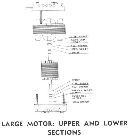Large Leslie Motor