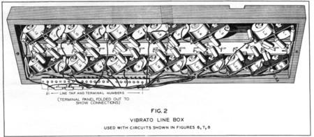 Figure 2 - Vibrato Line Box