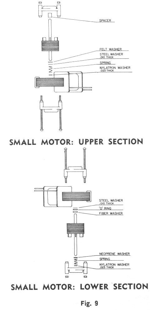 Slow Leslie Motor