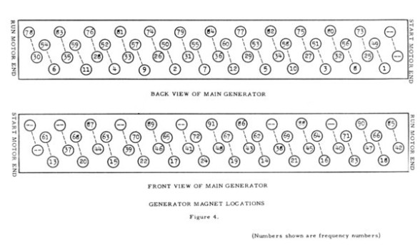 Hammond Tone Generator